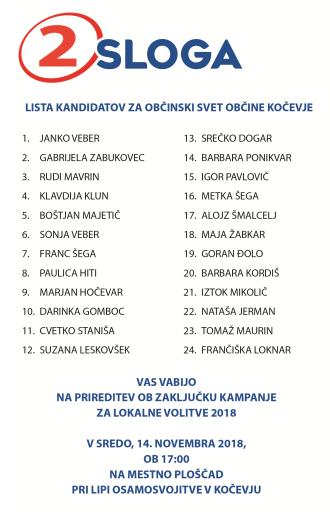 Lokalne volitve KOČEVJE 2018